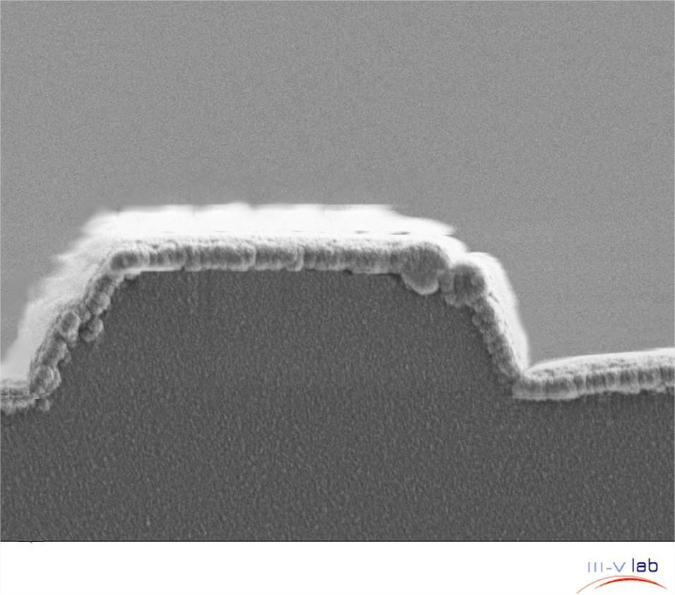 Ruban ridge de quelques µm de…